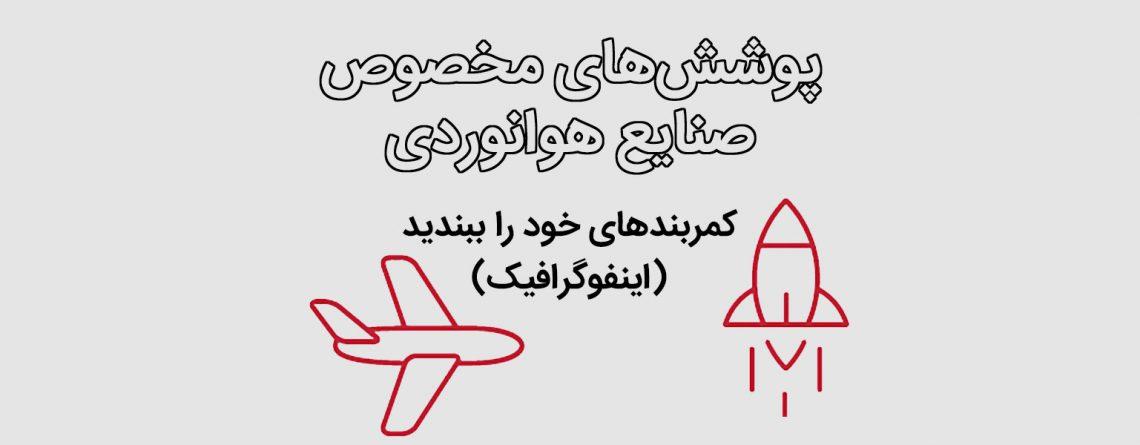 پوشش های مخصوص صنایع هوانوردی