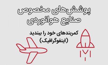 پوششهای مخصوص صنایع هوانوردی (اینفوگرافیک)