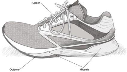 مواد زیره کفش