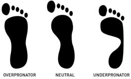 انواع چرخش پا